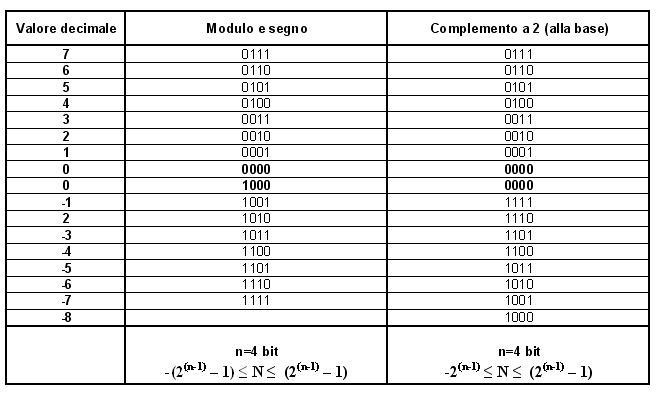 Altivar 12 Wiring Diagram further Download additionally File Linux kernel API besides Advanced Python Programmeren moreover Index. on schema programming
